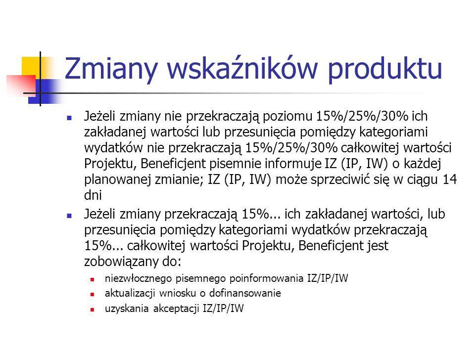 Zmiany wskaźników produktu Jeżeli zmiany nie przekraczają poziomu 15%/25%/30% ich zakładanej wartości lub przesunięcia pomiędzy kategoriami wydatków nie przekraczają 15%/25%/30% całkowitej wartości Projektu, Beneficjent pisemnie informuje IZ (IP, IW) o każdej planowanej zmianie; IZ (IP, IW) może sprzeciwić się w ciągu 14 dni Jeżeli zmiany przekraczają 15%...
