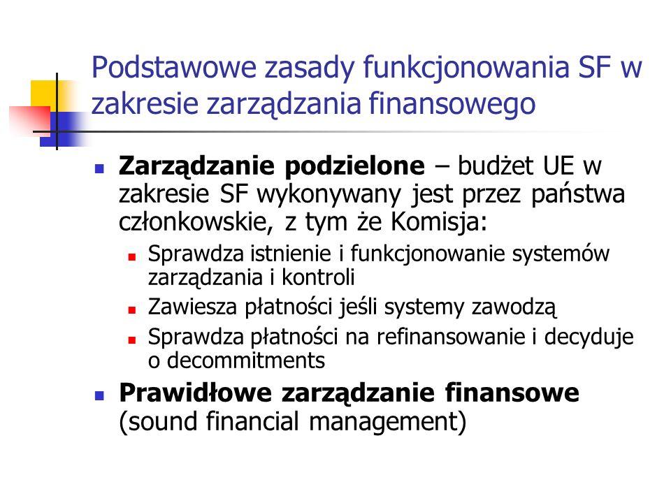 Podstawowe zasady funkcjonowania SF w zakresie zarządzania finansowego Zarządzanie podzielone – budżet UE w zakresie SF wykonywany jest przez państwa członkowskie, z tym że Komisja: Sprawdza istnienie i funkcjonowanie systemów zarządzania i kontroli Zawiesza płatności jeśli systemy zawodzą Sprawdza płatności na refinansowanie i decyduje o decommitments Prawidłowe zarządzanie finansowe (sound financial management)