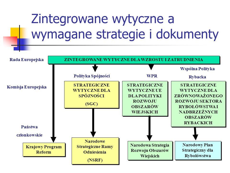 ZINTEGROWANE WYTYCZNE DLA WZROSTU I ZATRUDNIENIA STRATEGICZNE WYTYCZNE DLA SPÓJNOŚCI (SGC) STRATEGICZNE WYTYCZNE DLA SPÓJNOŚCI (SGC) STRATEGICZNE WYTYCZNE UE DLA POLITYKI ROZWOJU OBSZARÓW WIEJSKICH Krajowy Program Reform Narodowe Strategiczne Ramy Odniesienia (NSRF) Narodowe Strategiczne Ramy Odniesienia (NSRF) Narodowy Plan Strategiczny dla Rybołówstwa Narodowa Strategia Rozwoju Obszarów Wiejskich Polityka SpójnościWPR Wspólna Polityka Rybacka Rada Europejska Komisja Europejska Państwa członkowskie Zintegrowane wytyczne a wymagane strategie i dokumenty STRATEGICZNE WYTYCZNE DLA ZRÓWNOWAŻONEGO ROZWOJU SEKTORA RYBOŁÓWSTWA I NADBRZEŻNYCH OBSZARÓW RYBACKICH