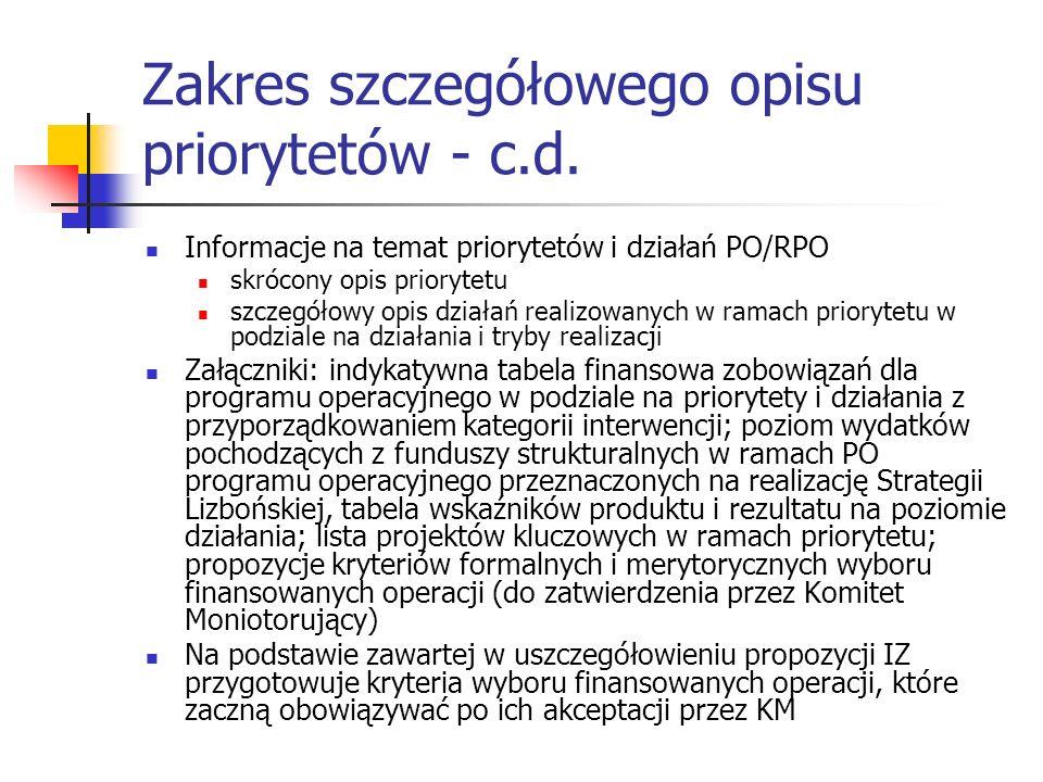 Zakres szczegółowego opisu priorytetów - c.d. Informacje na temat priorytetów i działań PO/RPO skrócony opis priorytetu szczegółowy opis działań reali