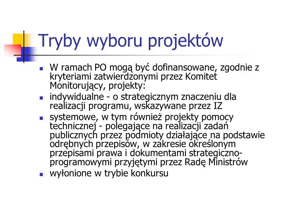 Tryby wyboru projektów W ramach PO mogą być dofinansowane, zgodnie z kryteriami zatwierdzonymi przez Komitet Monitorujący, projekty: indywidualne - o strategicznym znaczeniu dla realizacji programu, wskazywane przez IZ systemowe, w tym również projekty pomocy technicznej - polegające na realizacji zadań publicznych przez podmioty działające na podstawie odrębnych przepisów, w zakresie określonym przepisami prawa i dokumentami strategiczno- programowymi przyjętymi przez Radę Ministrów wyłonione w trybie konkursu