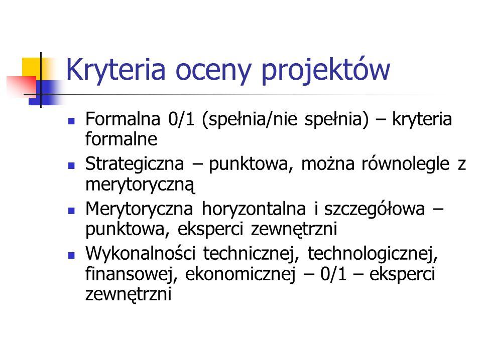 Kryteria oceny projektów Formalna 0/1 (spełnia/nie spełnia) – kryteria formalne Strategiczna – punktowa, można równolegle z merytoryczną Merytoryczna horyzontalna i szczegółowa – punktowa, eksperci zewnętrzni Wykonalności technicznej, technologicznej, finansowej, ekonomicznej – 0/1 – eksperci zewnętrzni