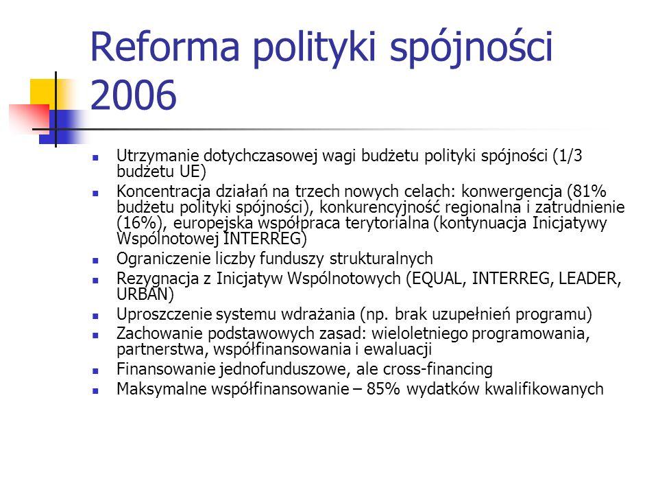 Reforma polityki spójności 2006 Utrzymanie dotychczasowej wagi budżetu polityki spójności (1/3 budżetu UE) Koncentracja działań na trzech nowych celach: konwergencja (81% budżetu polityki spójności), konkurencyjność regionalna i zatrudnienie (16%), europejska współpraca terytorialna (kontynuacja Inicjatywy Wspólnotowej INTERREG) Ograniczenie liczby funduszy strukturalnych Rezygnacja z Inicjatyw Wspólnotowych (EQUAL, INTERREG, LEADER, URBAN) Uproszczenie systemu wdrażania (np.