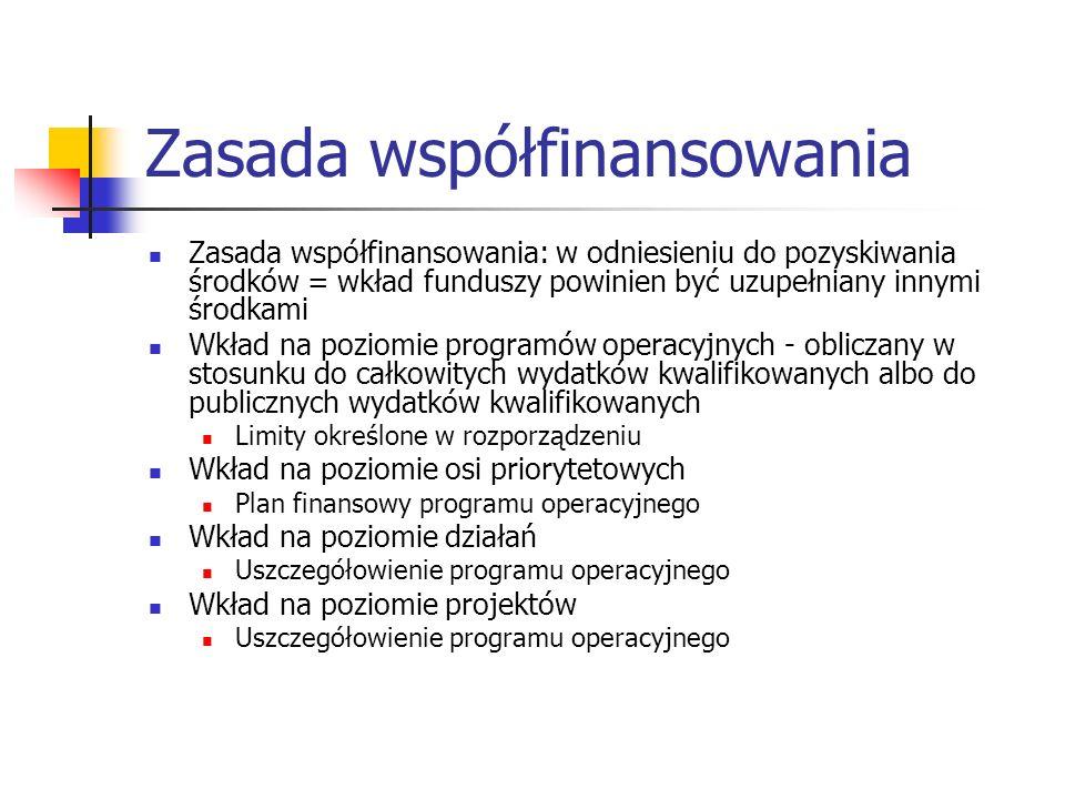 Zasada współfinansowania Zasada współfinansowania: w odniesieniu do pozyskiwania środków = wkład funduszy powinien być uzupełniany innymi środkami Wkład na poziomie programów operacyjnych - obliczany w stosunku do całkowitych wydatków kwalifikowanych albo do publicznych wydatków kwalifikowanych Limity określone w rozporządzeniu Wkład na poziomie osi priorytetowych Plan finansowy programu operacyjnego Wkład na poziomie działań Uszczegółowienie programu operacyjnego Wkład na poziomie projektów Uszczegółowienie programu operacyjnego