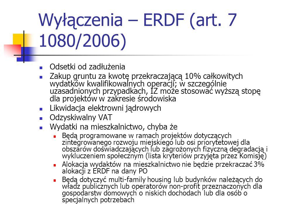 Wyłączenia – ERDF (art. 7 1080/2006) Odsetki od zadłużenia Zakup gruntu za kwotę przekraczającą 10% całkowitych wydatków kwalifikowalnych operacji; w