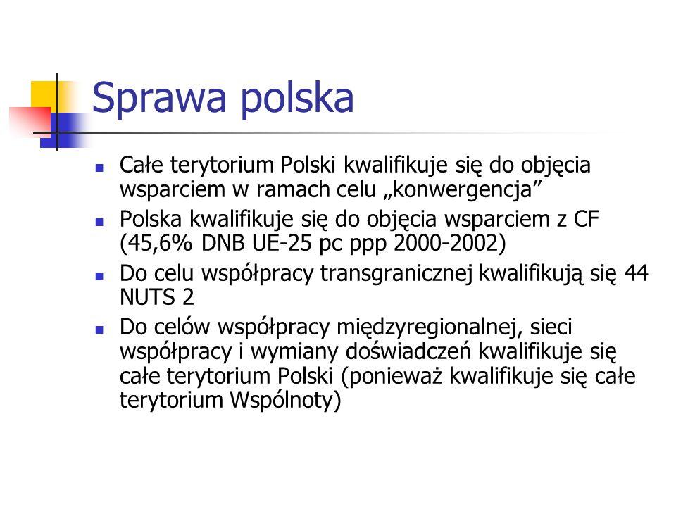 Sprawa polska Całe terytorium Polski kwalifikuje się do objęcia wsparciem w ramach celu konwergencja Polska kwalifikuje się do objęcia wsparciem z CF (45,6% DNB UE-25 pc ppp 2000-2002) Do celu współpracy transgranicznej kwalifikują się 44 NUTS 2 Do celów współpracy międzyregionalnej, sieci współpracy i wymiany doświadczeń kwalifikuje się całe terytorium Polski (ponieważ kwalifikuje się całe terytorium Wspólnoty)