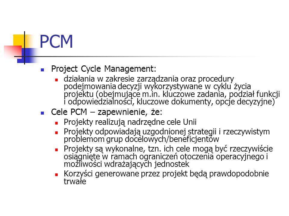 PCM Project Cycle Management: działania w zakresie zarządzania oraz procedury podejmowania decyzji wykorzystywane w cyklu życia projektu (obejmujące m