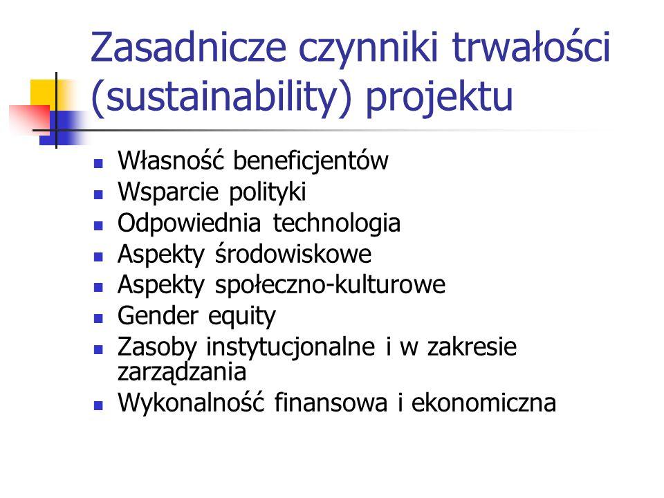 Zasadnicze czynniki trwałości (sustainability) projektu Własność beneficjentów Wsparcie polityki Odpowiednia technologia Aspekty środowiskowe Aspekty społeczno-kulturowe Gender equity Zasoby instytucjonalne i w zakresie zarządzania Wykonalność finansowa i ekonomiczna
