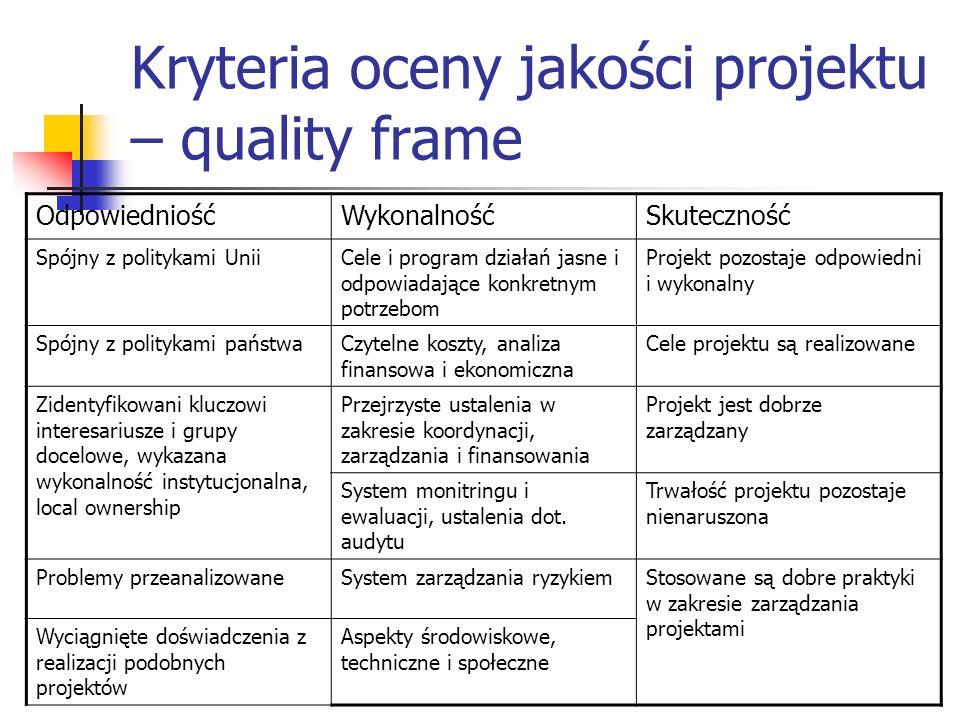 Kryteria oceny jakości projektu – quality frame OdpowiedniośćWykonalnośćSkuteczność Spójny z politykami UniiCele i program działań jasne i odpowiadające konkretnym potrzebom Projekt pozostaje odpowiedni i wykonalny Spójny z politykami państwaCzytelne koszty, analiza finansowa i ekonomiczna Cele projektu są realizowane Zidentyfikowani kluczowi interesariusze i grupy docelowe, wykazana wykonalność instytucjonalna, local ownership Przejrzyste ustalenia w zakresie koordynacji, zarządzania i finansowania Projekt jest dobrze zarządzany System monitringu i ewaluacji, ustalenia dot.
