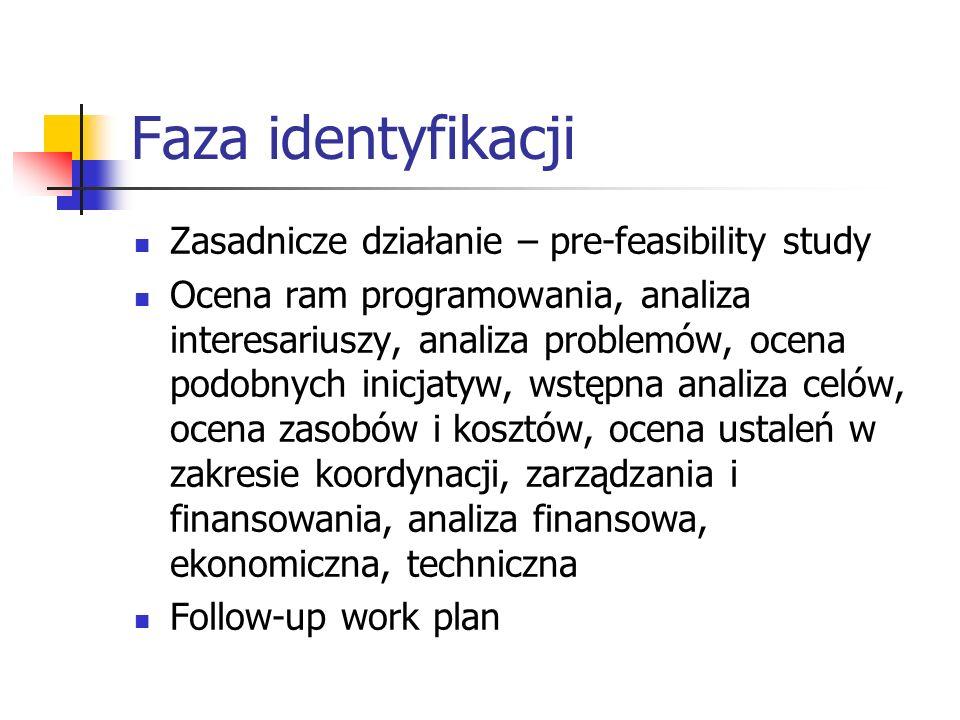 Faza identyfikacji Zasadnicze działanie – pre-feasibility study Ocena ram programowania, analiza interesariuszy, analiza problemów, ocena podobnych inicjatyw, wstępna analiza celów, ocena zasobów i kosztów, ocena ustaleń w zakresie koordynacji, zarządzania i finansowania, analiza finansowa, ekonomiczna, techniczna Follow-up work plan