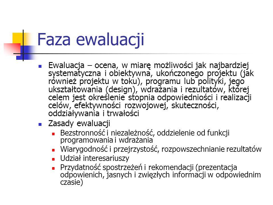 Faza ewaluacji Ewaluacja – ocena, w miarę możliwości jak najbardziej systematyczna i obiektywna, ukończonego projektu (jak również projektu w toku), p