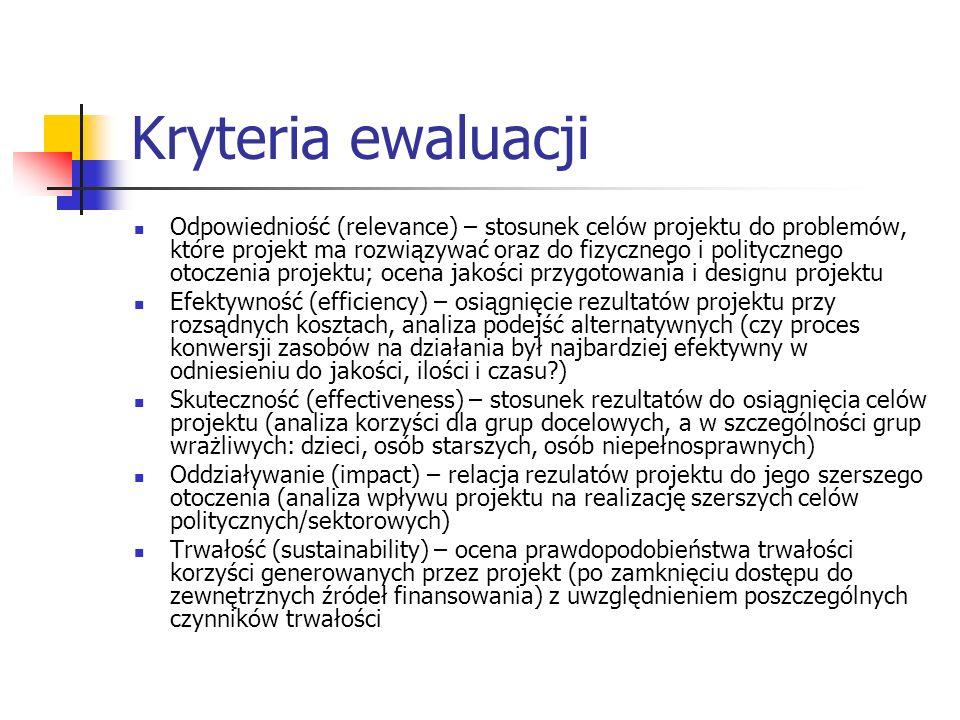 Kryteria ewaluacji Odpowiedniość (relevance) – stosunek celów projektu do problemów, które projekt ma rozwiązywać oraz do fizycznego i politycznego ot