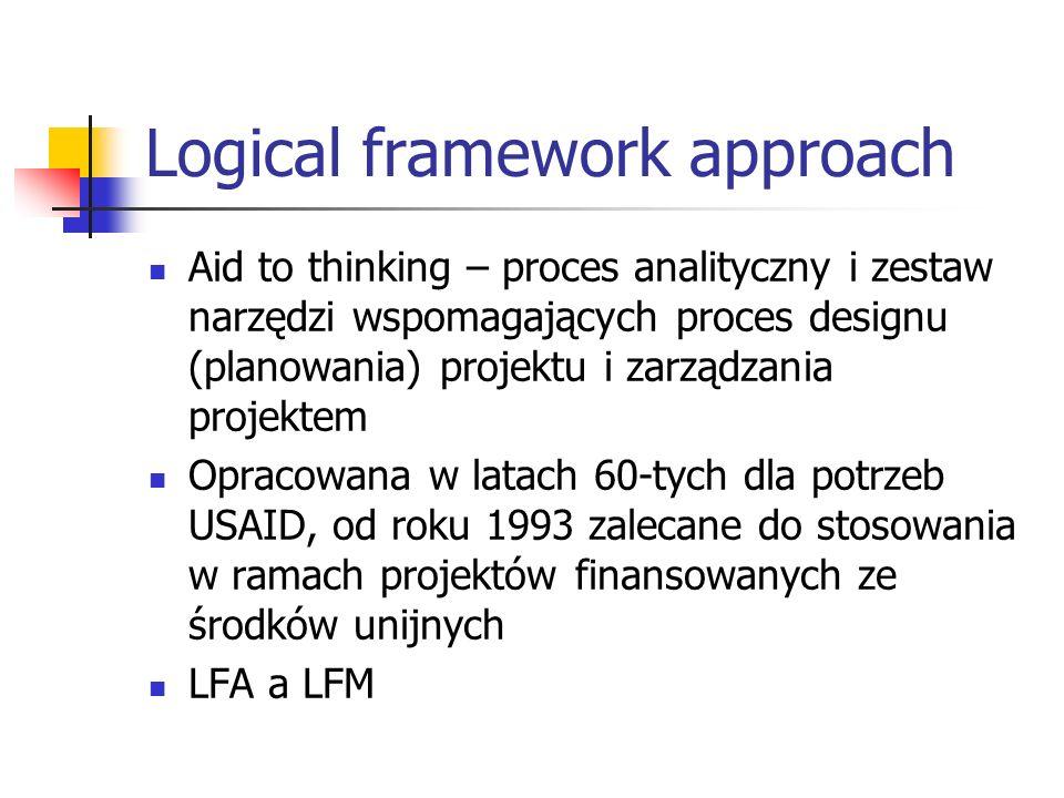 Logical framework approach Aid to thinking – proces analityczny i zestaw narzędzi wspomagających proces designu (planowania) projektu i zarządzania projektem Opracowana w latach 60-tych dla potrzeb USAID, od roku 1993 zalecane do stosowania w ramach projektów finansowanych ze środków unijnych LFA a LFM
