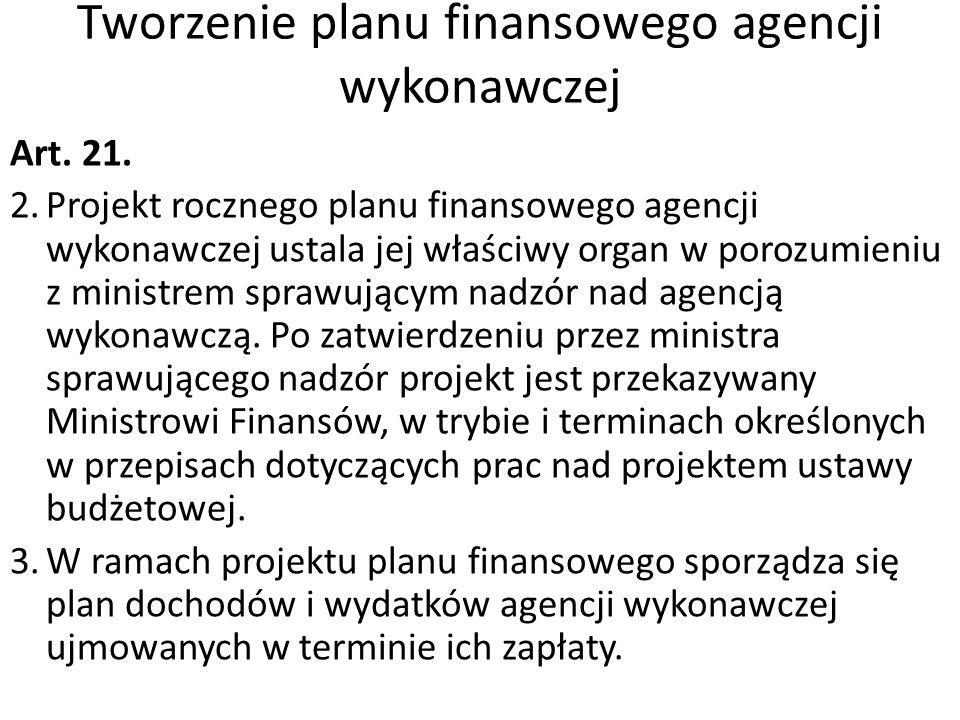 Tworzenie planu finansowego agencji wykonawczej Art. 21. 2.Projekt rocznego planu finansowego agencji wykonawczej ustala jej właściwy organ w porozumi