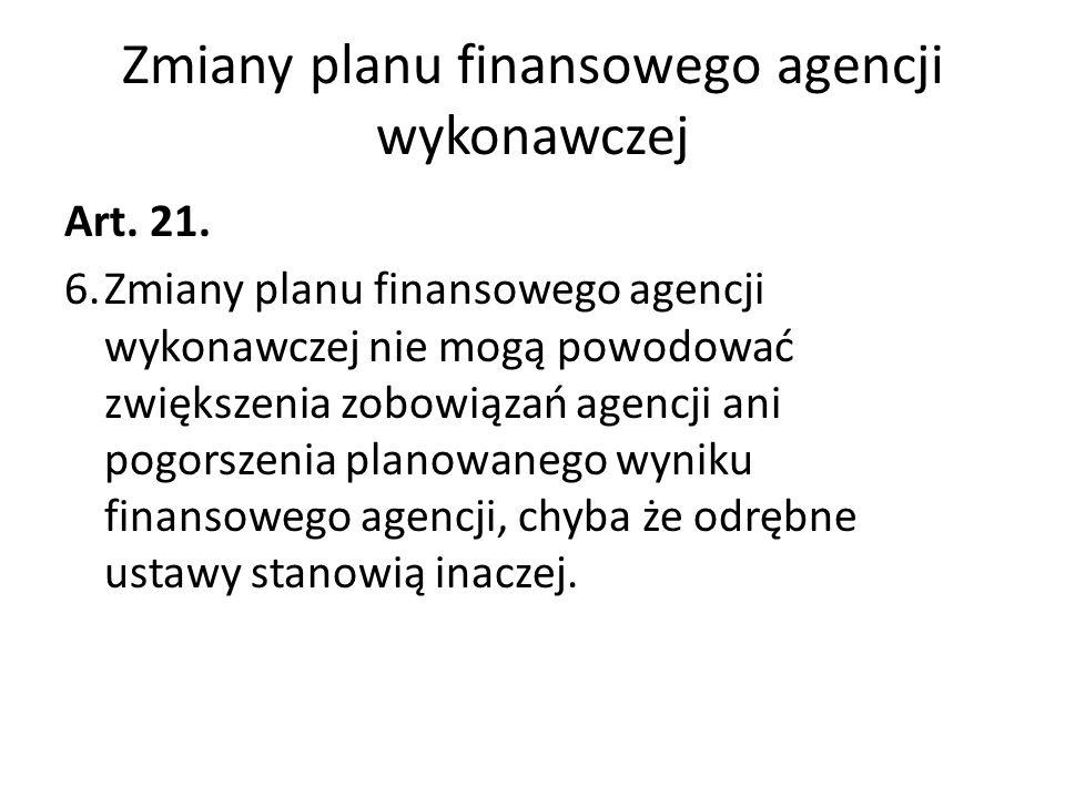 Zmiany planu finansowego agencji wykonawczej Art. 21. 6.Zmiany planu finansowego agencji wykonawczej nie mogą powodować zwiększenia zobowiązań agencji
