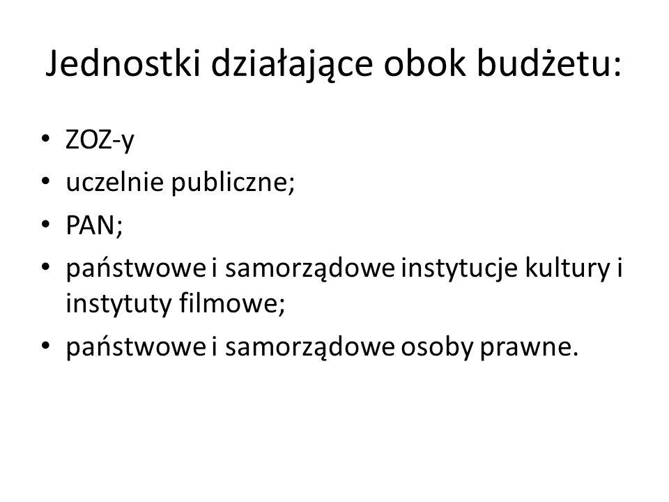 Jednostki działające obok budżetu: ZOZ-y uczelnie publiczne; PAN; państwowe i samorządowe instytucje kultury i instytuty filmowe; państwowe i samorząd