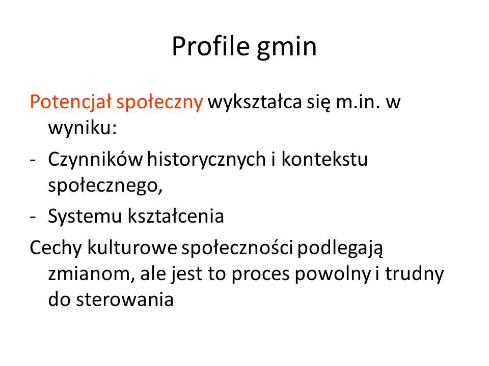 Profile gmin Potencjał społeczny wykształca się m.in. w wyniku: -Czynników historycznych i kontekstu społecznego, -Systemu kształcenia Cechy kulturowe