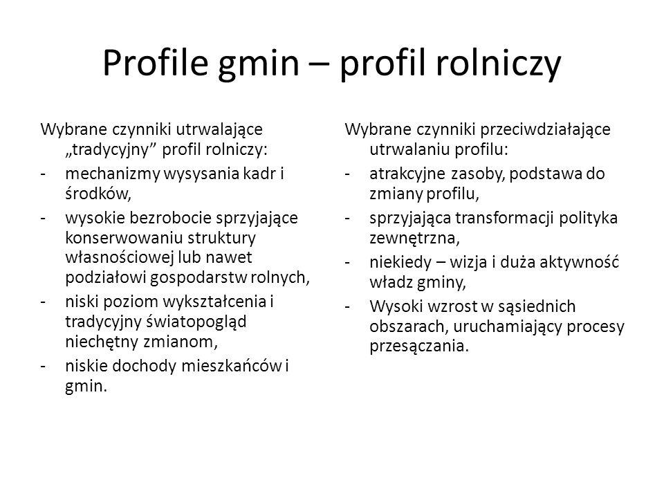 Profile gmin – profil rolniczy Wybrane czynniki utrwalające tradycyjny profil rolniczy: -mechanizmy wysysania kadr i środków, -wysokie bezrobocie sprz