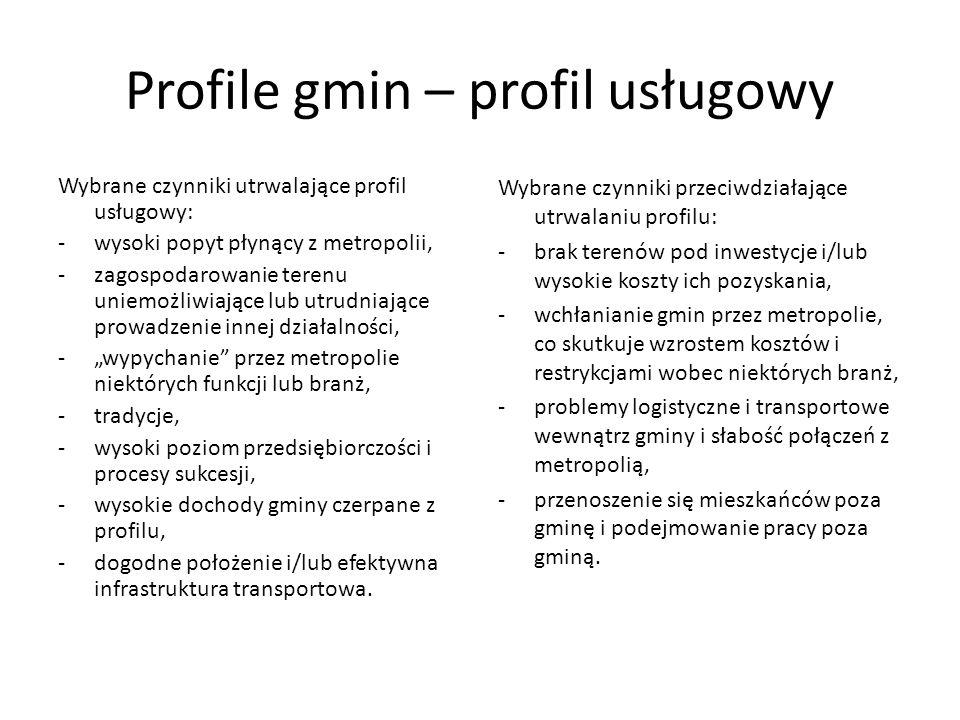 Profile gmin – profil usługowy Wybrane czynniki utrwalające profil usługowy: -wysoki popyt płynący z metropolii, -zagospodarowanie terenu uniemożliwia
