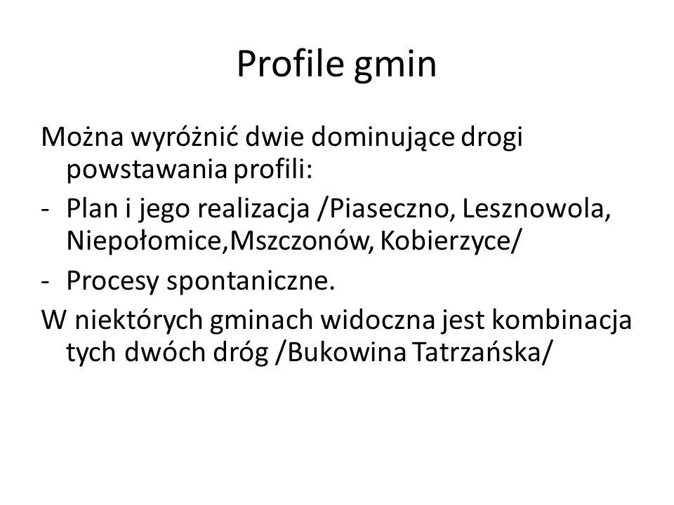 Profile gmin Można wyróżnić dwie dominujące drogi powstawania profili: -Plan i jego realizacja /Piaseczno, Lesznowola, Niepołomice,Mszczonów, Kobierzy