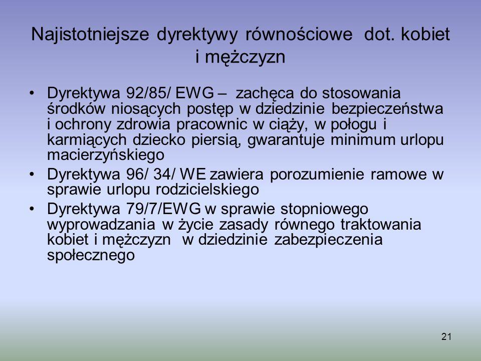 21 Najistotniejsze dyrektywy równościowe dot. kobiet i mężczyzn Dyrektywa 92/85/ EWG – zachęca do stosowania środków niosących postęp w dziedzinie bez