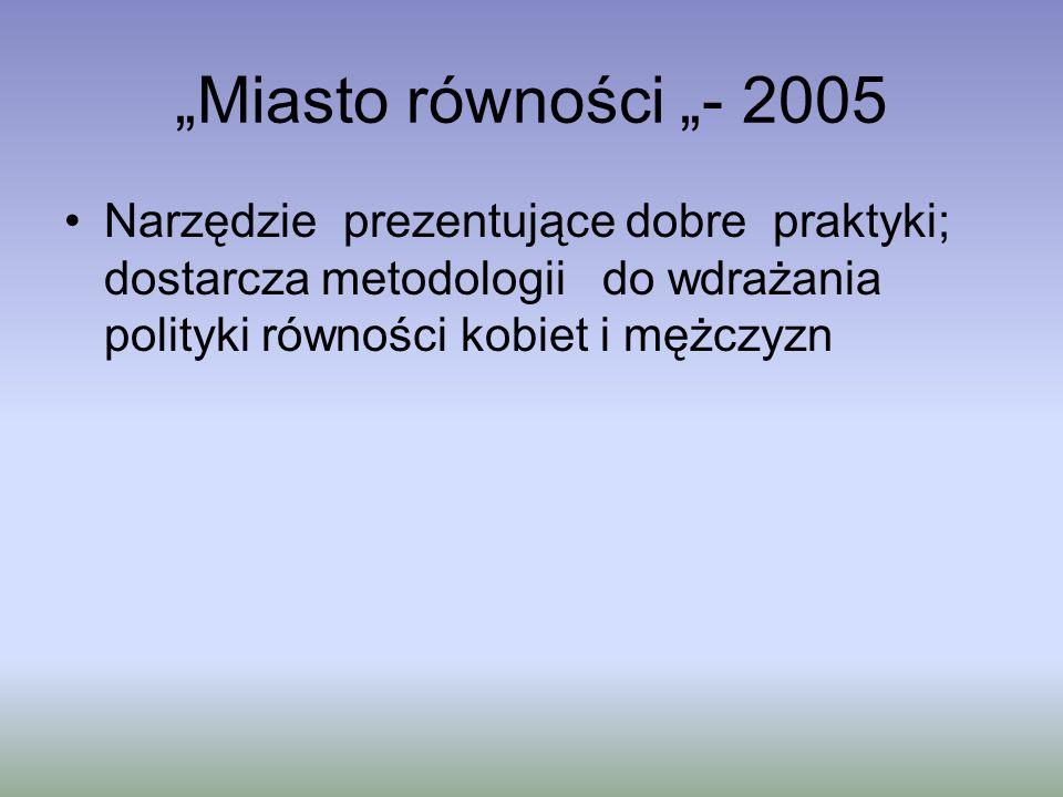 Miasto równości - 2005 Narzędzie prezentujące dobre praktyki; dostarcza metodologii do wdrażania polityki równości kobiet i mężczyzn