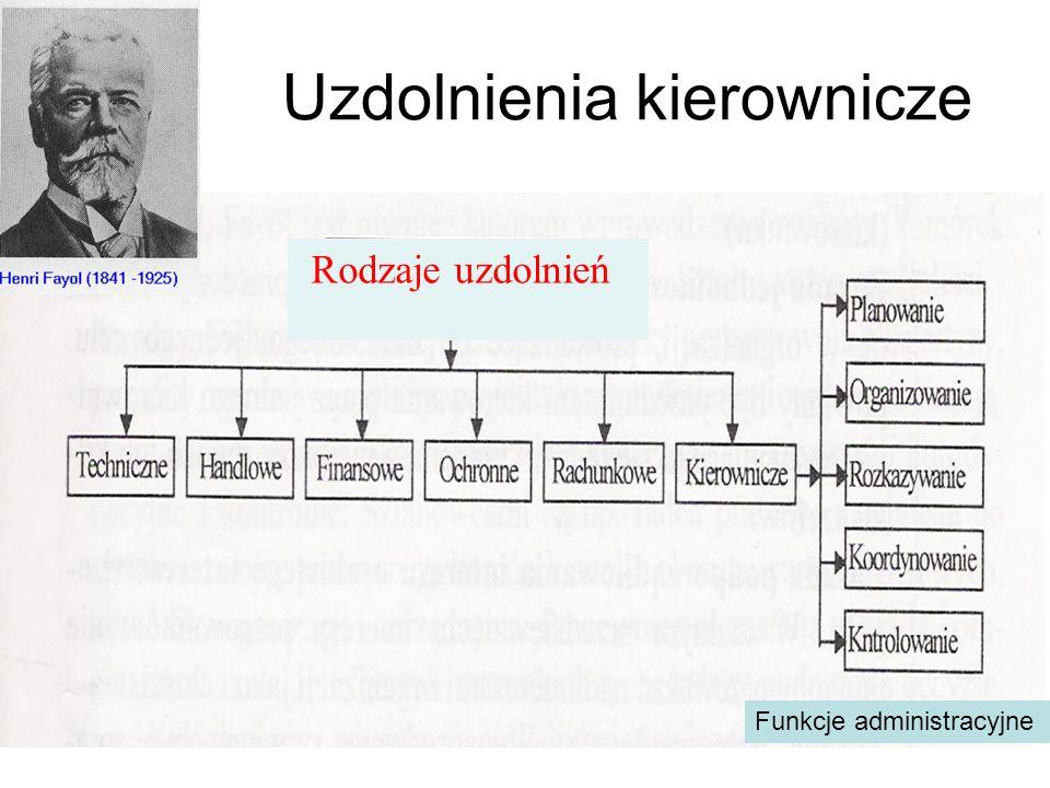 Uzdolnienia kierownicze Rodzaje uzdolnień Funkcje administracyjne