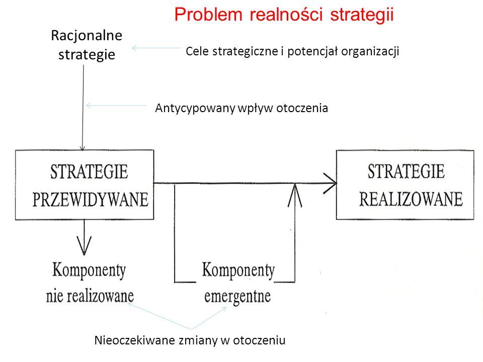 Racjonalne strategie Cele strategiczne i potencjał organizacji Antycypowany wpływ otoczenia Nieoczekiwane zmiany w otoczeniu Problem realności strateg