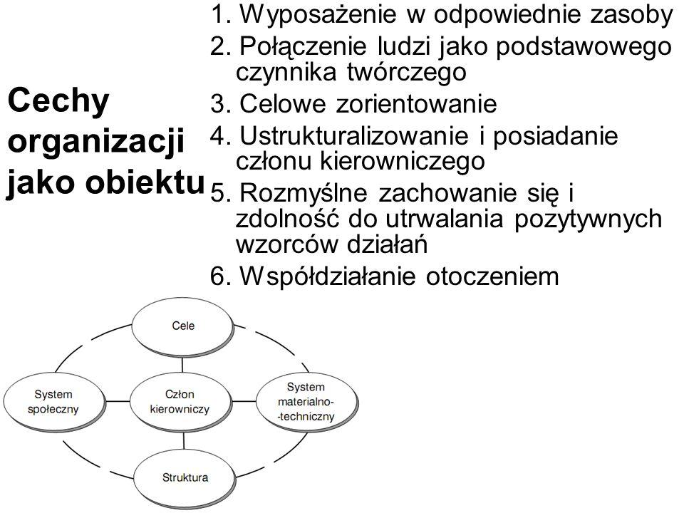 Cechy organizacji jako obiektu 1. Wyposażenie w odpowiednie zasoby 2. Połączenie ludzi jako podstawowego czynnika twórczego 3. Celowe zorientowanie 4.