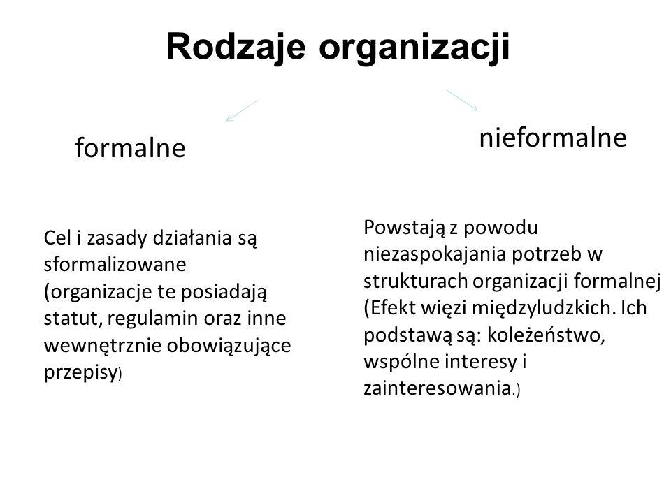 formalne nieformalne Cel i zasady działania są sformalizowane (organizacje te posiadają statut, regulamin oraz inne wewnętrznie obowiązujące przepisy