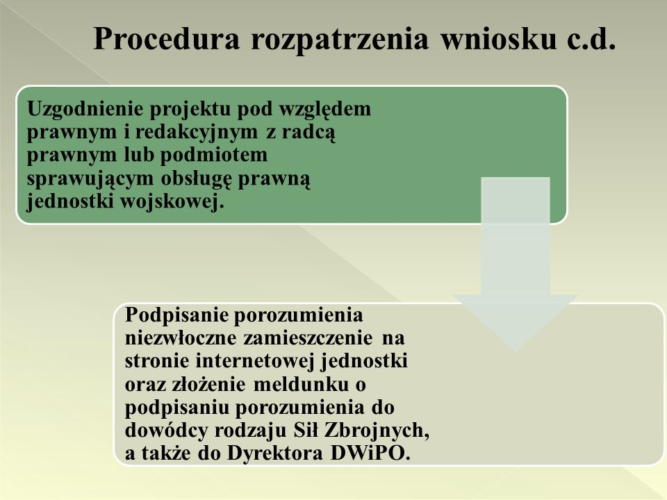 Uzgodnienie projektu pod względem prawnym i redakcyjnym z radcą prawnym lub podmiotem sprawującym obsługę prawną jednostki wojskowej. Podpisanie poroz