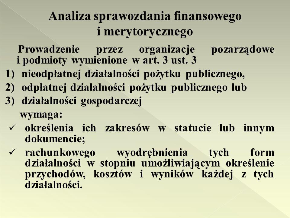 Prowadzenie przez organizacje pozarządowe i podmioty wymienione w art. 3 ust. 3 1)nieodpłatnej działalności pożytku publicznego, 2)odpłatnej działalno