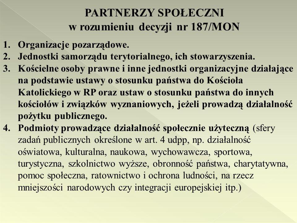 PARTNERZY SPOŁECZNI w rozumieniu decyzji nr 187/MON 1.Organizacje pozarządowe. 2.Jednostki samorządu terytorialnego, ich stowarzyszenia. 3.Kościelne o