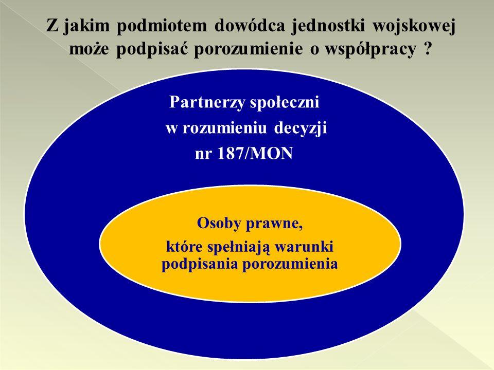 Partnerzy społeczni w rozumieniu decyzji nr 187/MON Osoby prawne, które spełniają warunki podpisania porozumienia Z jakim podmiotem dowódca jednostki wojskowej może podpisać porozumienie o współpracy