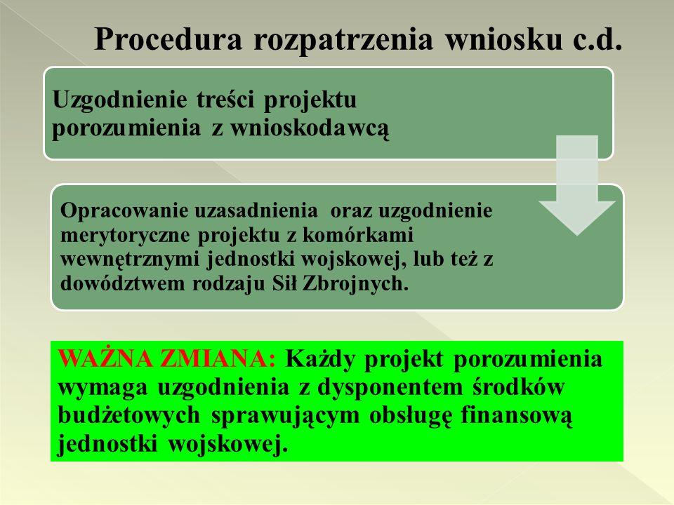 Uzgodnienie treści projektu porozumienia z wnioskodawcą Opracowanie uzasadnienia oraz uzgodnienie merytoryczne projektu z komórkami wewnętrznymi jedno
