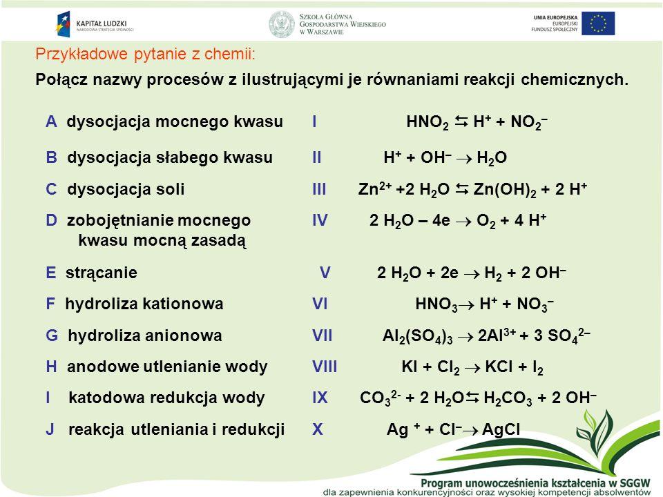 A dysocjacja mocnego kwasu B dysocjacja słabego kwasu I HNO 2 H + + NO 2 – D zobojętnianie mocnego kwasu mocną zasadą II H + + OH – H 2 O IV 2 H 2 O –