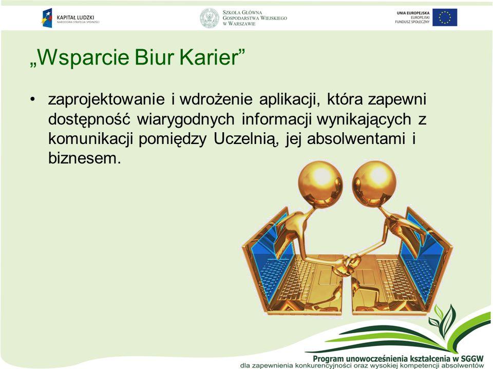 Wsparcie Biur Karier zaprojektowanie i wdrożenie aplikacji, która zapewni dostępność wiarygodnych informacji wynikających z komunikacji pomiędzy Uczel
