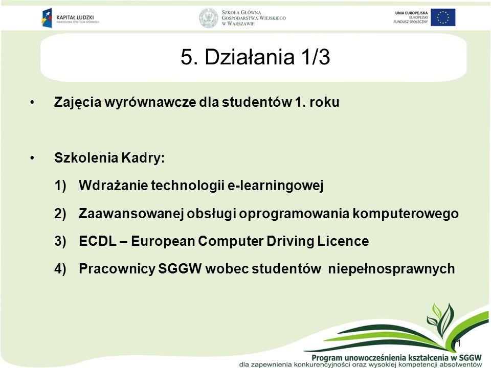 5. Działania 1/3 Zajęcia wyrównawcze dla studentów 1.