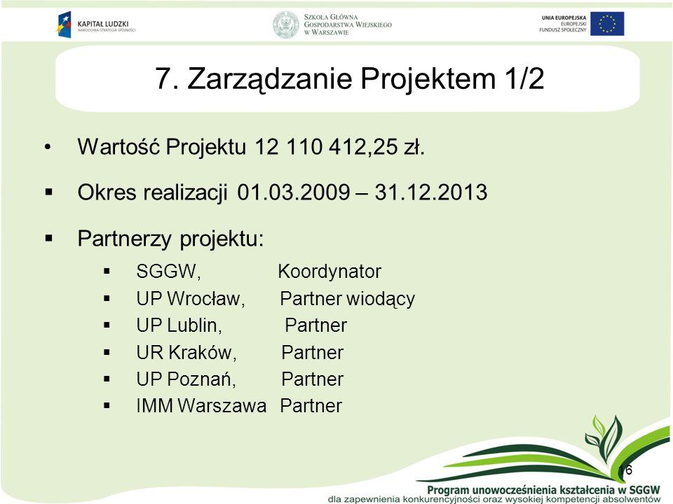 7. Zarządzanie Projektem 1/2 Wartość Projektu 12 110 412,25 zł.