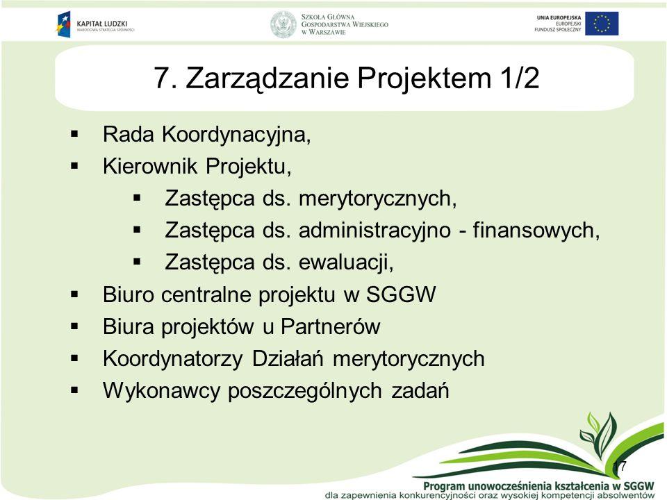7. Zarządzanie Projektem 1/2 Rada Koordynacyjna, Kierownik Projektu, Zastępca ds.