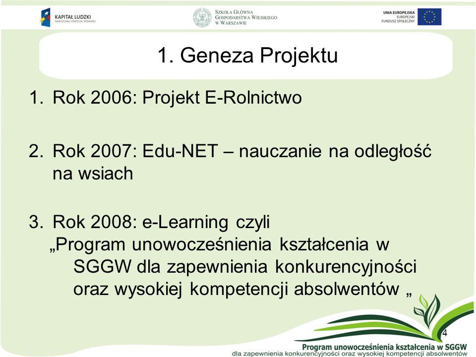 1. Geneza Projektu 1.Rok 2006: Projekt E-Rolnictwo 2.Rok 2007: Edu-NET – nauczanie na odległość na wsiach 3.Rok 2008: e-Learning czyli Program unowocz