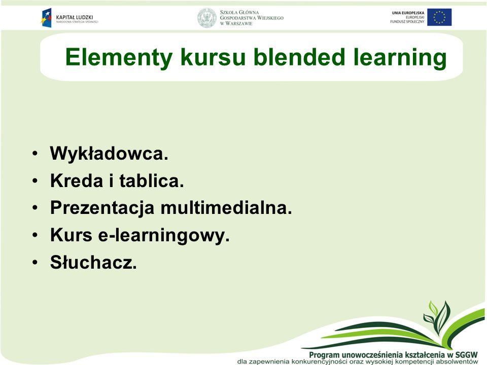 Elementy kursu blended learning Wykładowca.Kreda i tablica.