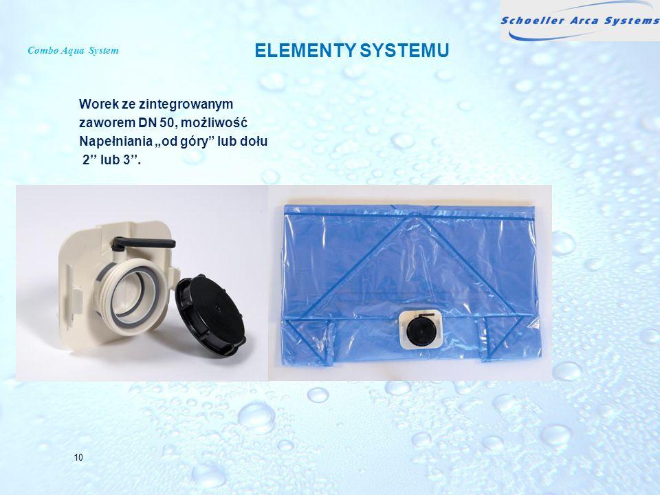 Combo Aqua System Worek ze zintegrowanym zaworem DN 50, możliwość Napełniania od góry lub dołu 2 lub 3. 10 ELEMENTY SYSTEMU