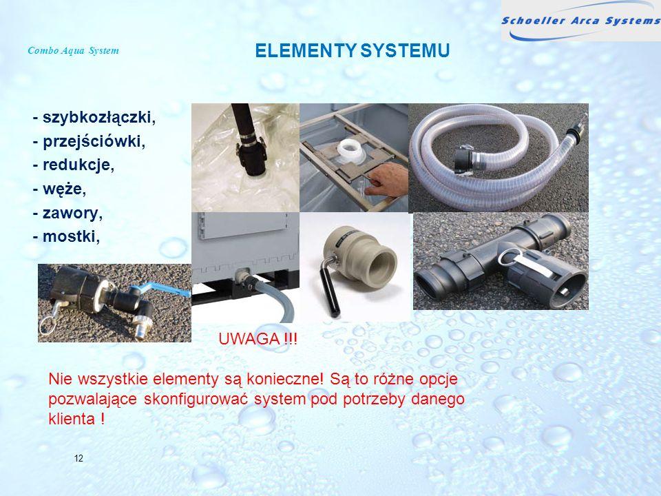 Combo Aqua System - szybkozłączki, - przejściówki, - redukcje, - węże, - zawory, - mostki, 12 ELEMENTY SYSTEMU UWAGA !!! Nie wszystkie elementy są kon
