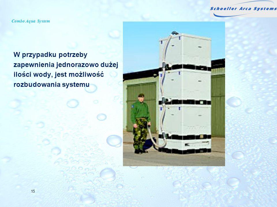 Combo Aqua System W przypadku potrzeby zapewnienia jednorazowo dużej ilości wody, jest możliwość rozbudowania systemu 15