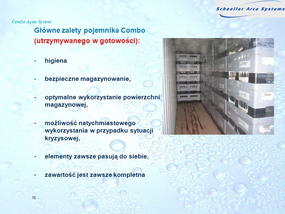 Combo Aqua System Główne zalety pojemnika Combo (utrzymywanego w gotowości): -higiena -bezpieczne magazynowanie, -optymalne wykorzystanie powierzchni