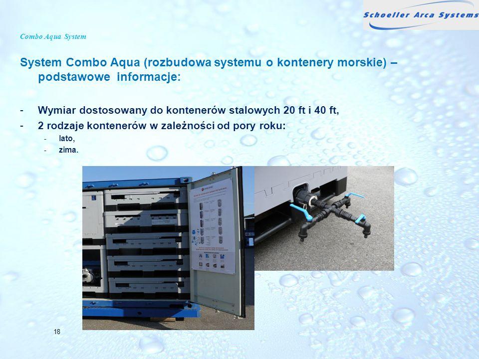 Combo Aqua System System Combo Aqua (rozbudowa systemu o kontenery morskie) – podstawowe informacje: -Wymiar dostosowany do kontenerów stalowych 20 ft
