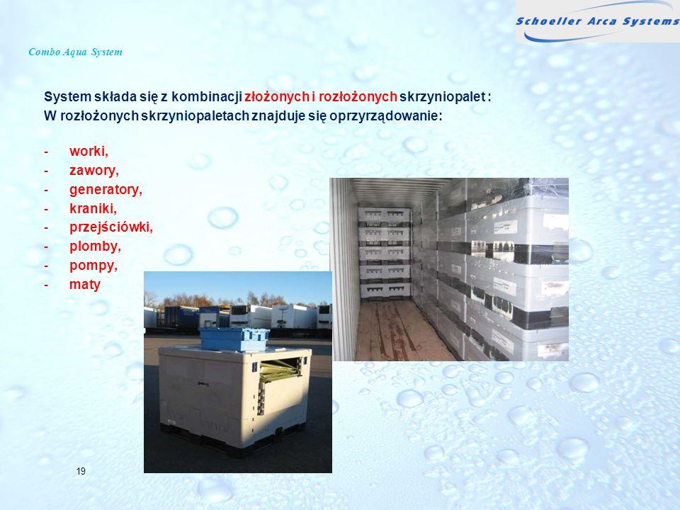 Combo Aqua System System składa się z kombinacji złożonych i rozłożonych skrzyniopalet : W rozłożonych skrzyniopaletach znajduje się oprzyrządowanie: