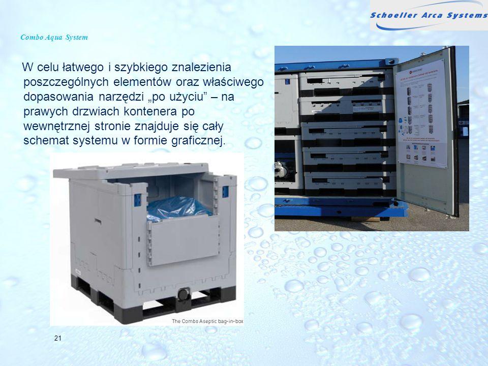 Combo Aqua System W celu łatwego i szybkiego znalezienia poszczególnych elementów oraz właściwego dopasowania narzędzi po użyciu – na prawych drzwiach