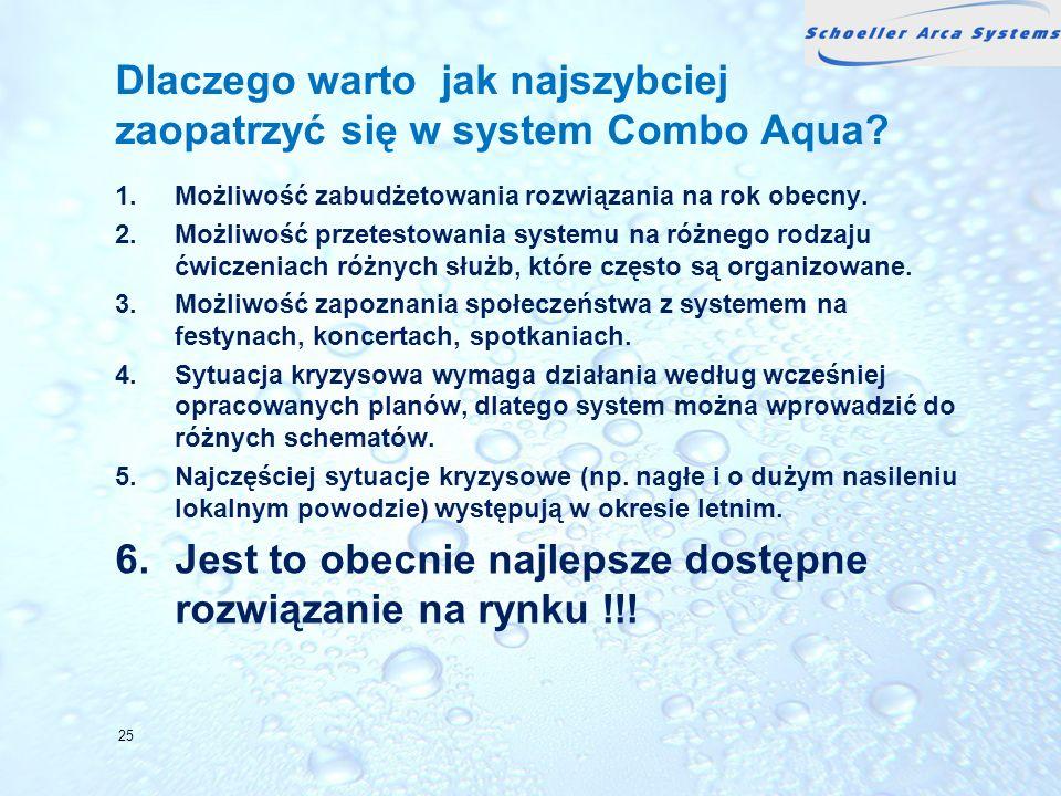 Dlaczego warto jak najszybciej zaopatrzyć się w system Combo Aqua? 1.Możliwość zabudżetowania rozwiązania na rok obecny. 2.Możliwość przetestowania sy